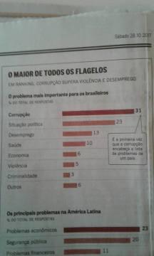 pesquisa latinobarômetro