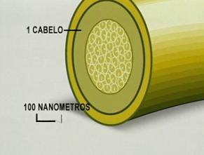 nanômetro