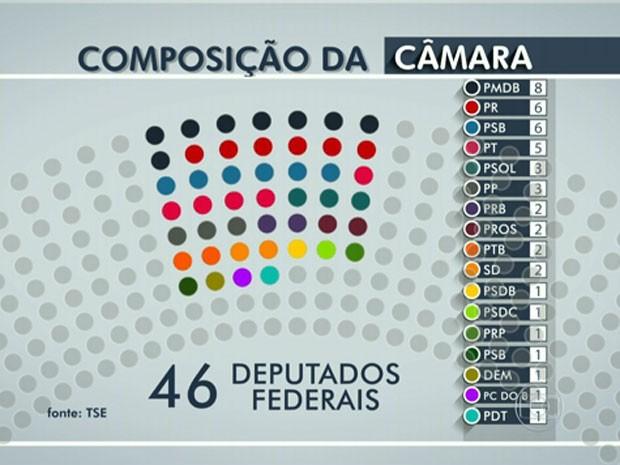 voto proposrcional